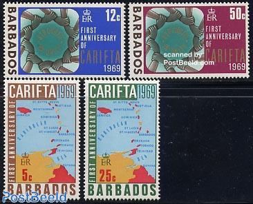 CARIFTA 4v