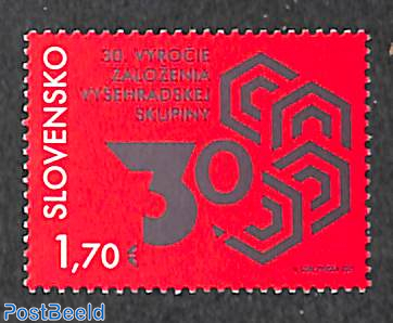 30 years Visegrad group 1v